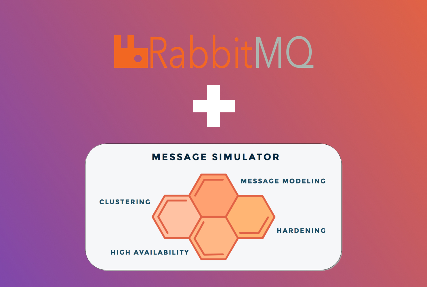 Levvel Blog - Testing RabbitMQ Clustering with a Message Simulator