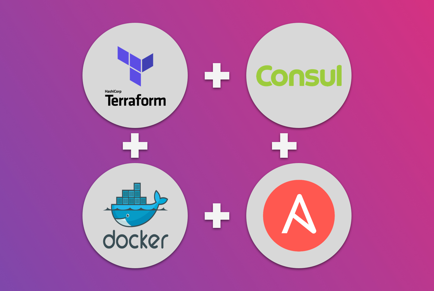 Docker + Ansible + Consul + Terraform