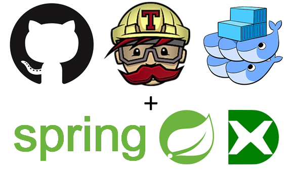 Distributed Spring XD 1.3 in Docker Containers with Travis