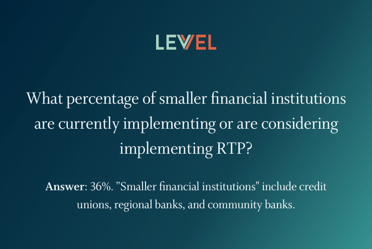 Smaller FIs Are Currently Considering or Implementing Real-time Payments