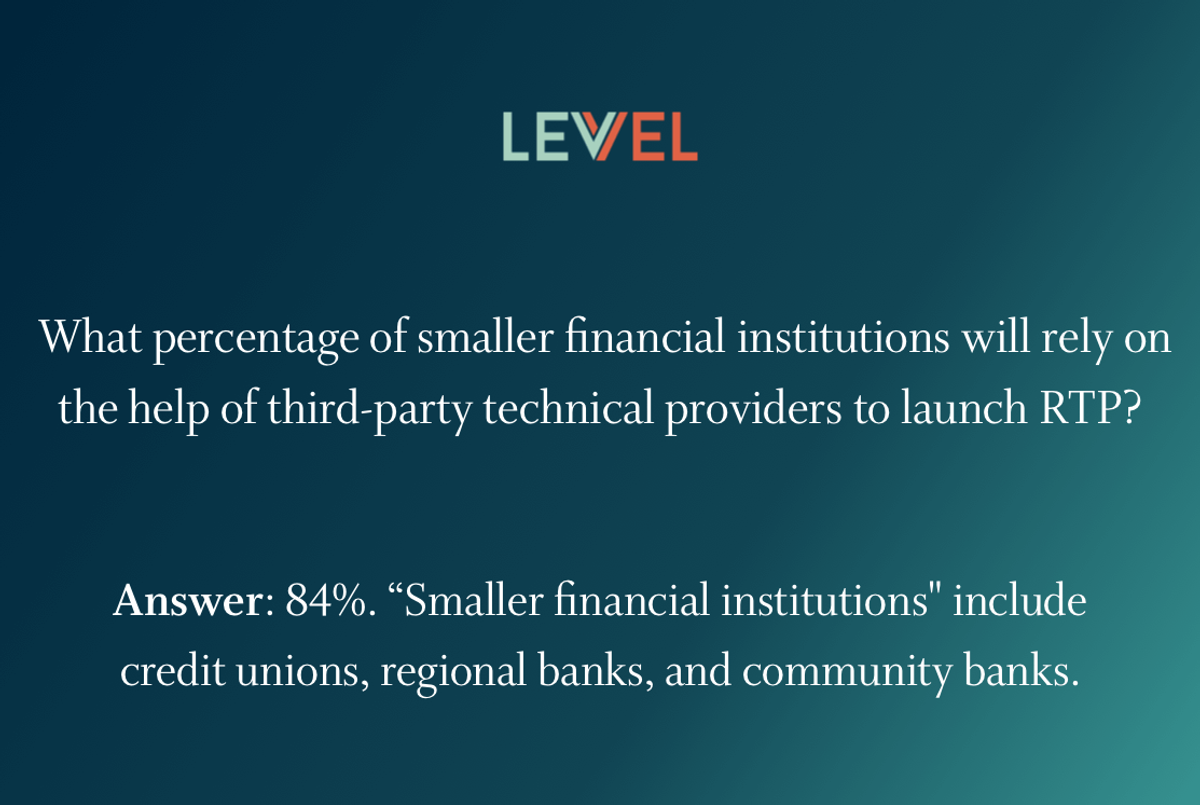What Percentage of Smaller Financial Institutions are Reliant on Third Party Help for Real-time Payments?