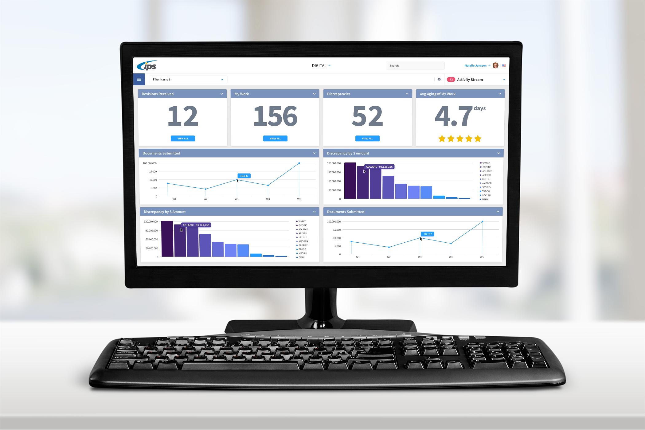 Productivity Wrx℠ for Accounts Payable Automation